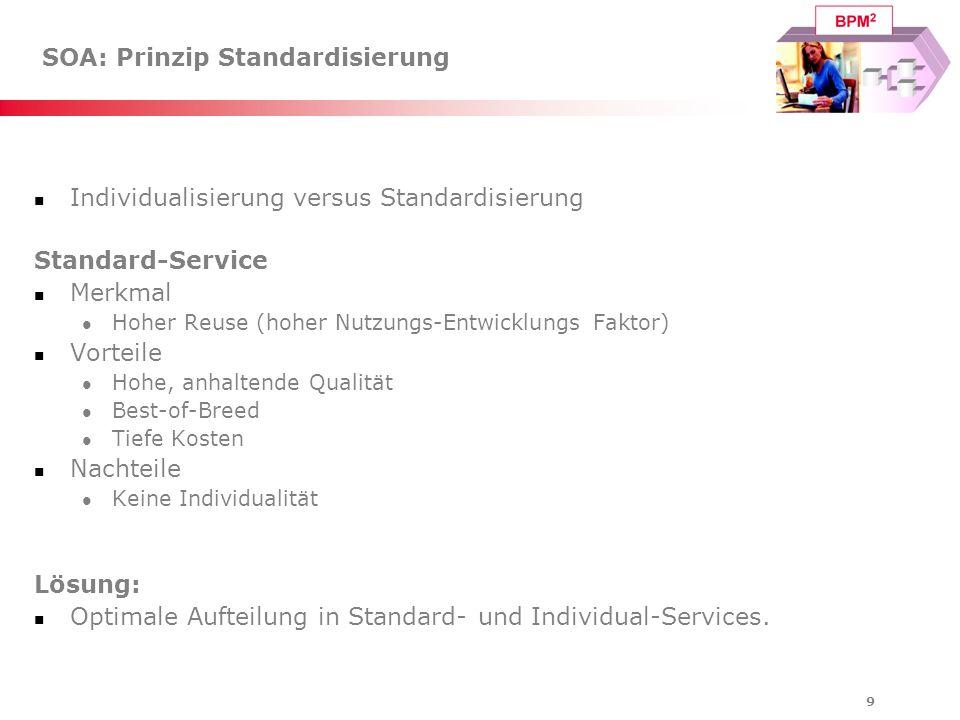 SOA: Prinzip Standardisierung