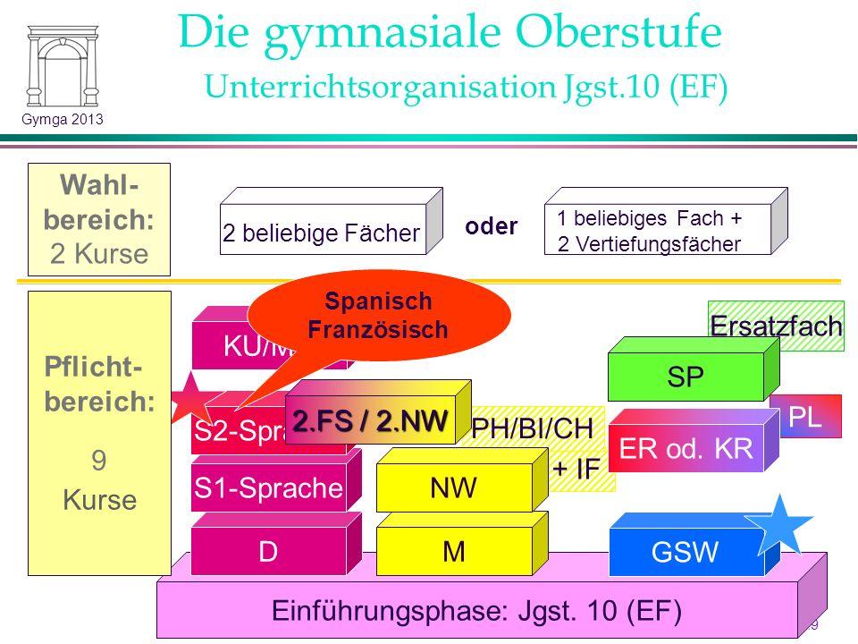 Unterrichtsorganisation Jgst.10 (EF)