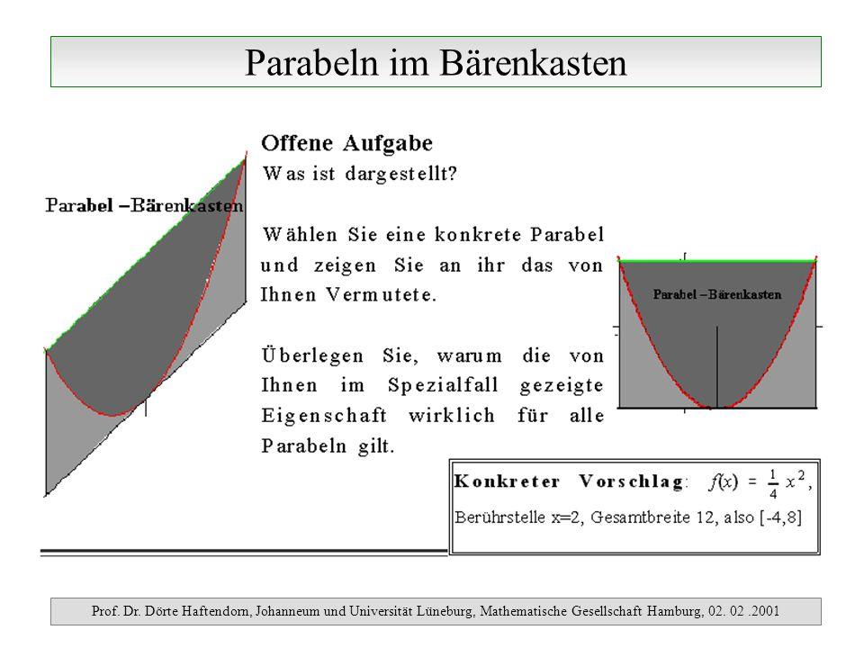 Parabeln im Bärenkasten