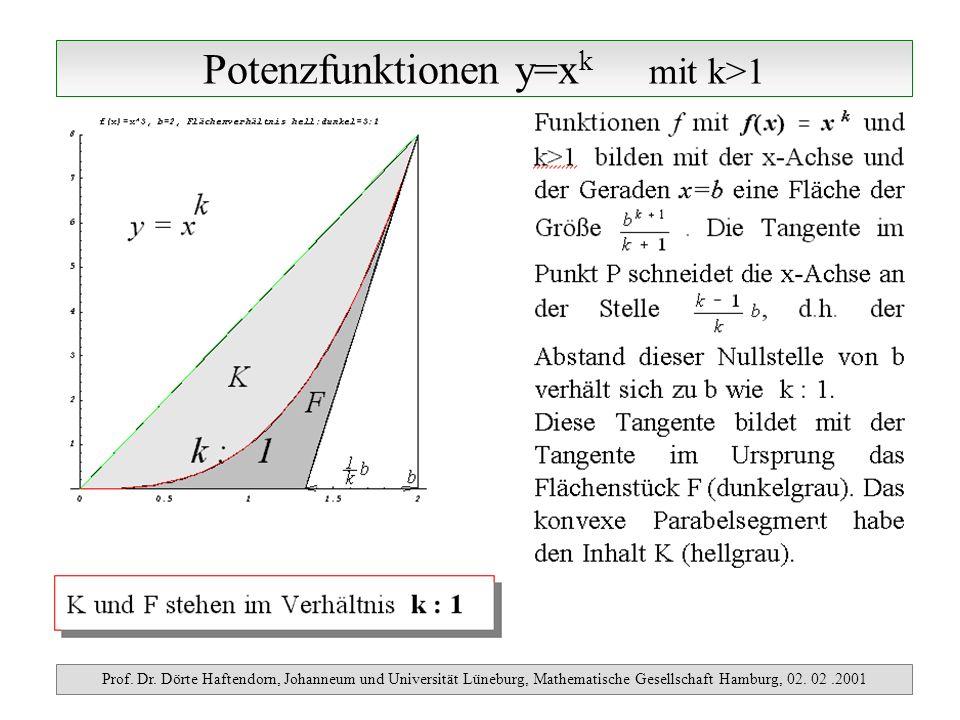 Potenzfunktionen y=xk mit k>1