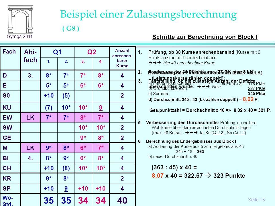 Schritte zur Berechnung von Block I Anzahl anrechen-barer Kurse