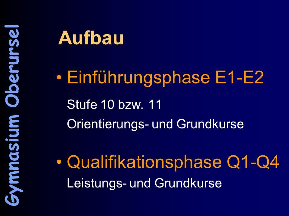Aufbau Einführungsphase E1-E2 Gymnasium Oberursel Stufe 10 bzw. 11