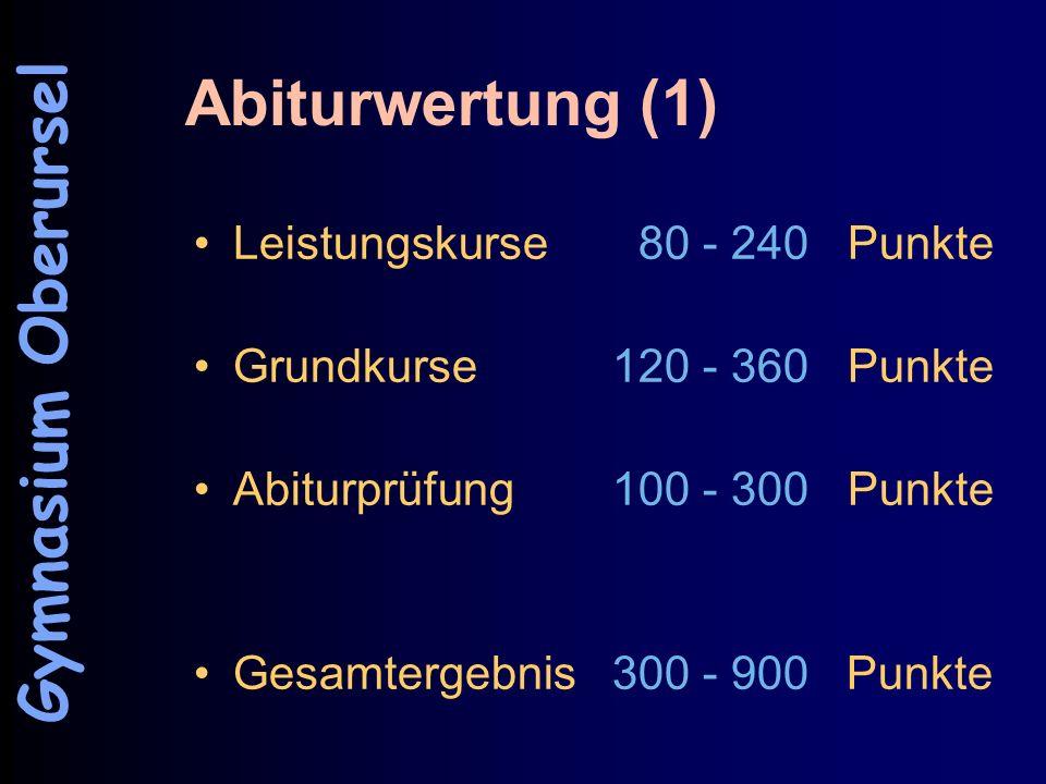 Abiturwertung (1) Gymnasium Oberursel Leistungskurse 80 - 240 Punkte