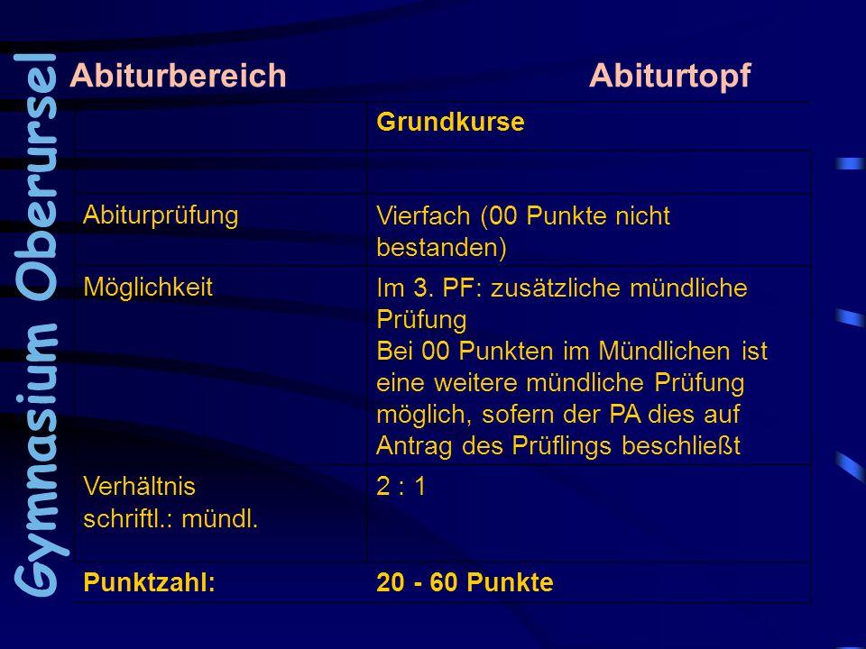 Abiturbereich Abiturtopf