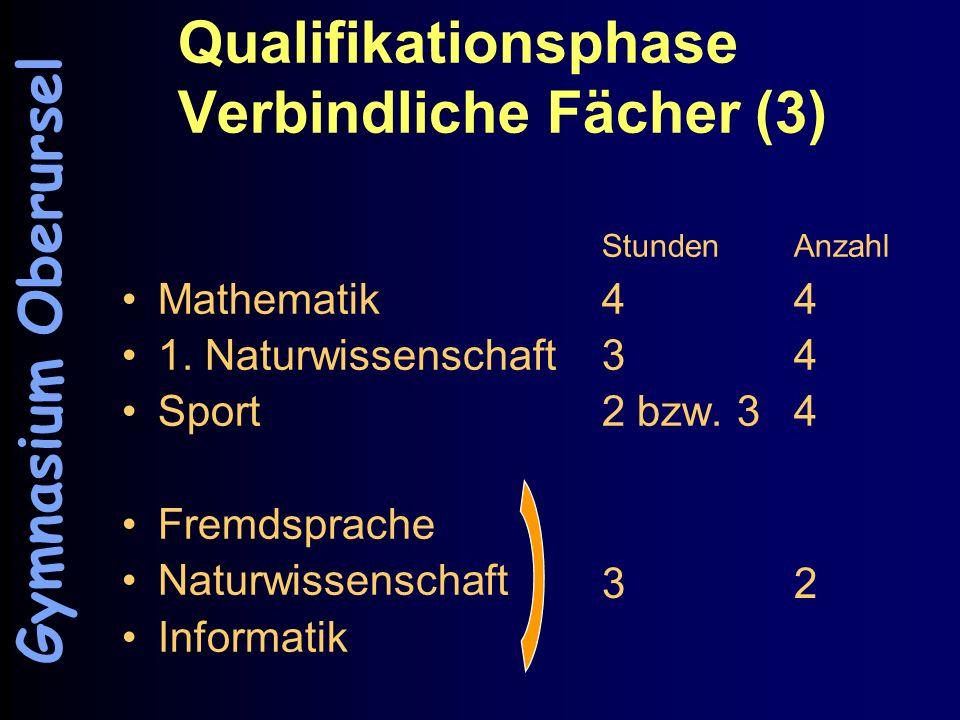 Qualifikationsphase Verbindliche Fächer (3)