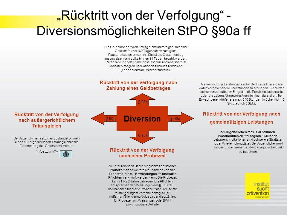 """""""Rücktritt von der Verfolgung - Diversionsmöglichkeiten StPO §90a ff"""