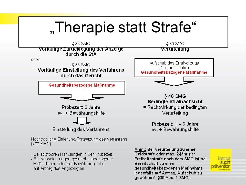 """Therapie statt Strafe"
