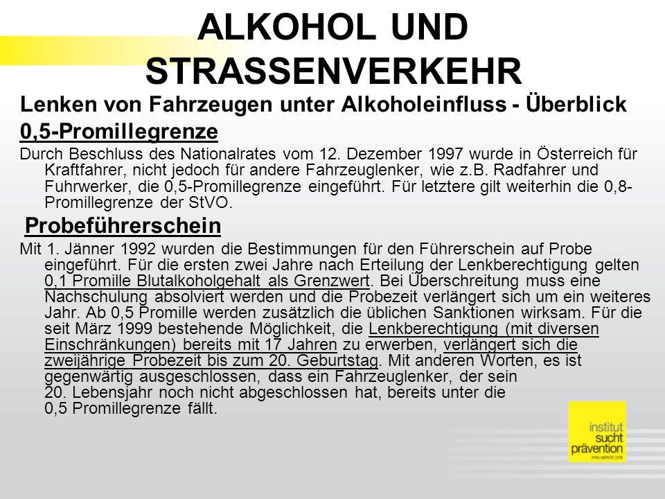 ALKOHOL UND STRASSENVERKEHR