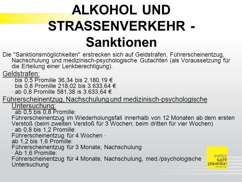 ALKOHOL UND STRASSENVERKEHR -Sanktionen