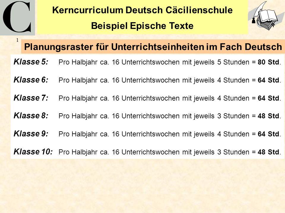 Planungsraster für Unterrichtseinheiten im Fach Deutsch