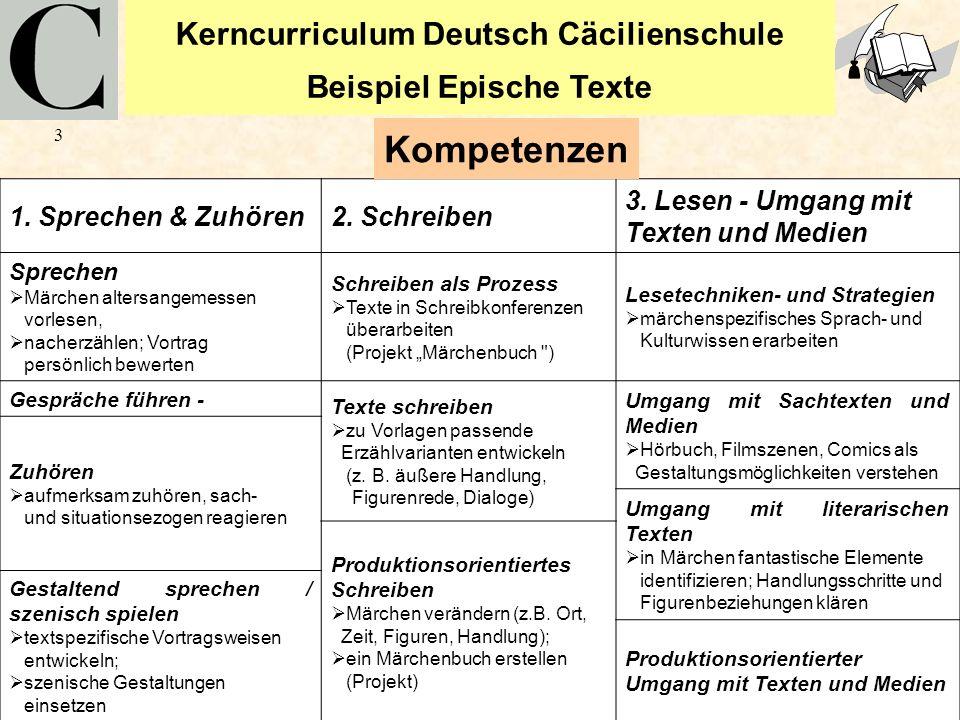 Kompetenzen 1. Sprechen & Zuhören 2. Schreiben