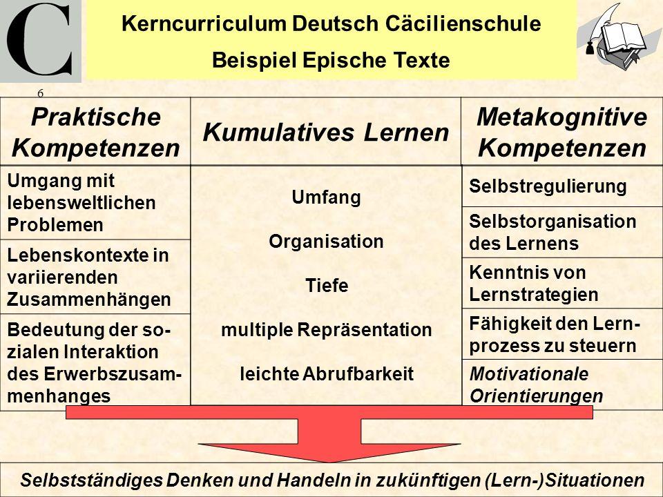 Praktische Kompetenzen Kumulatives Lernen Metakognitive Kompetenzen