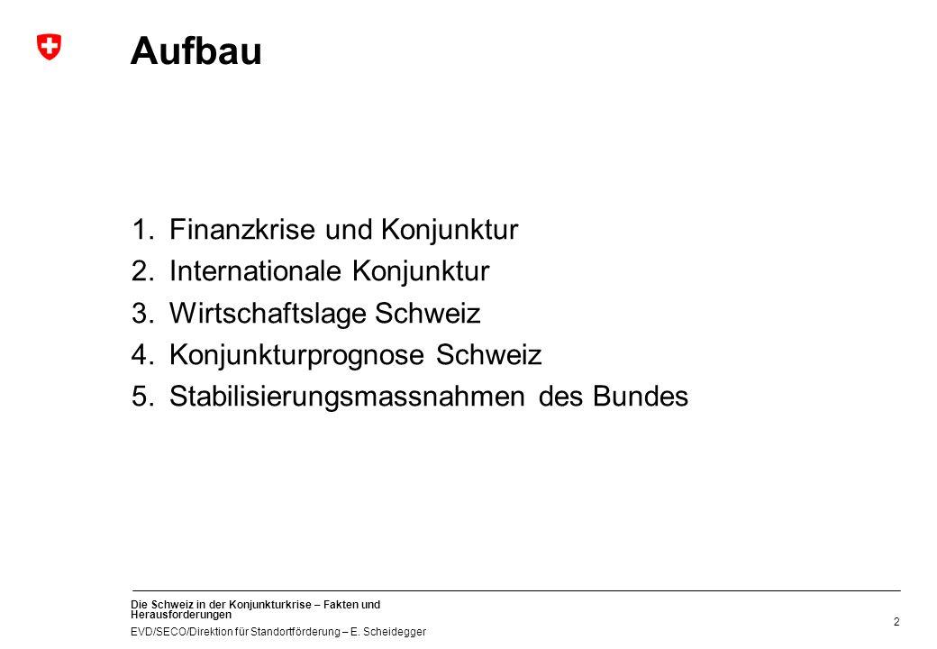 Aufbau Finanzkrise und Konjunktur Internationale Konjunktur