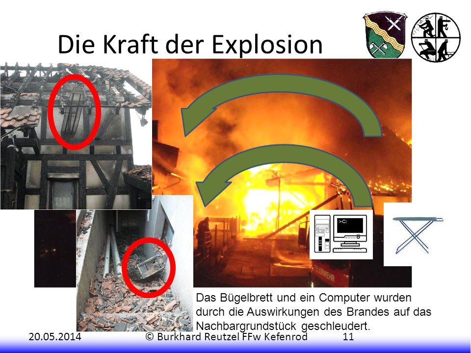 Die Kraft der Explosion