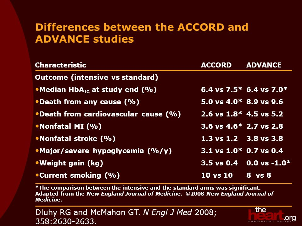 Differences between the ACCORD and ADVANCE studies
