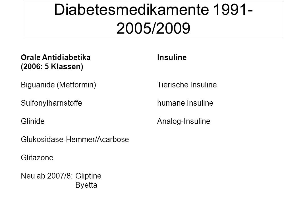 Diabetesmedikamente 1991-2005/2009