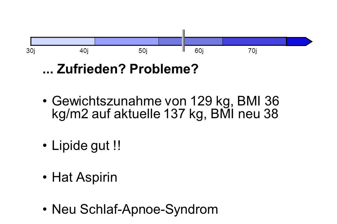 Neu Schlaf-Apnoe-Syndrom