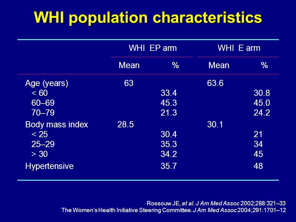WHI population characteristics