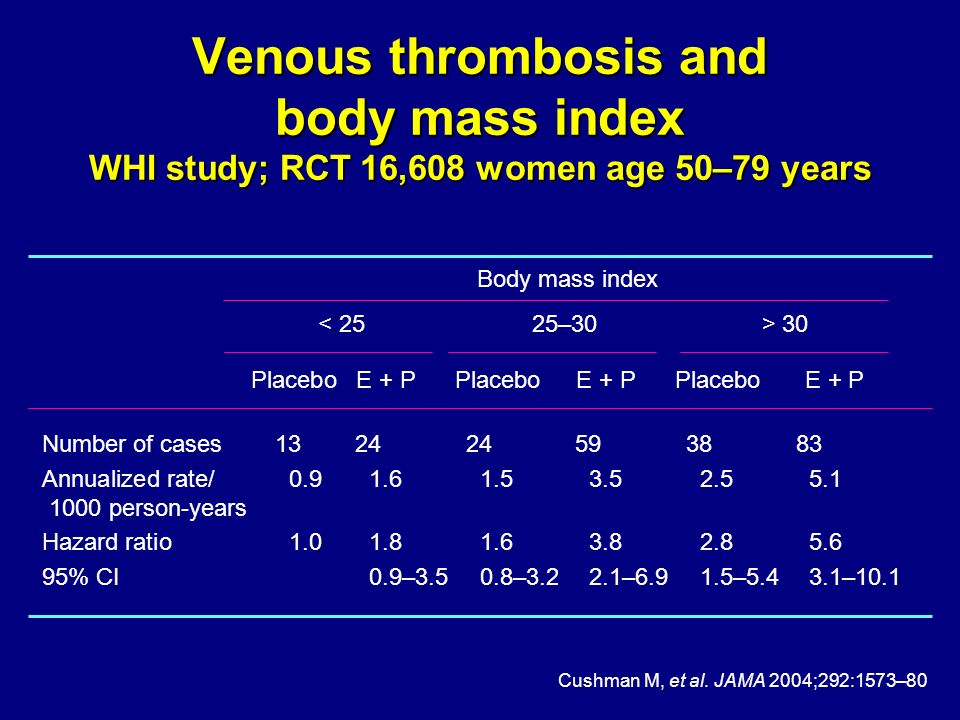Venous thrombosis and body mass index WHI study; RCT 16,608 women age 50–79 years