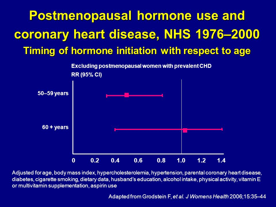 Postmenopausal hormone use and coronary heart disease, NHS 1976–2000 Timing of hormone initiation with respect to age