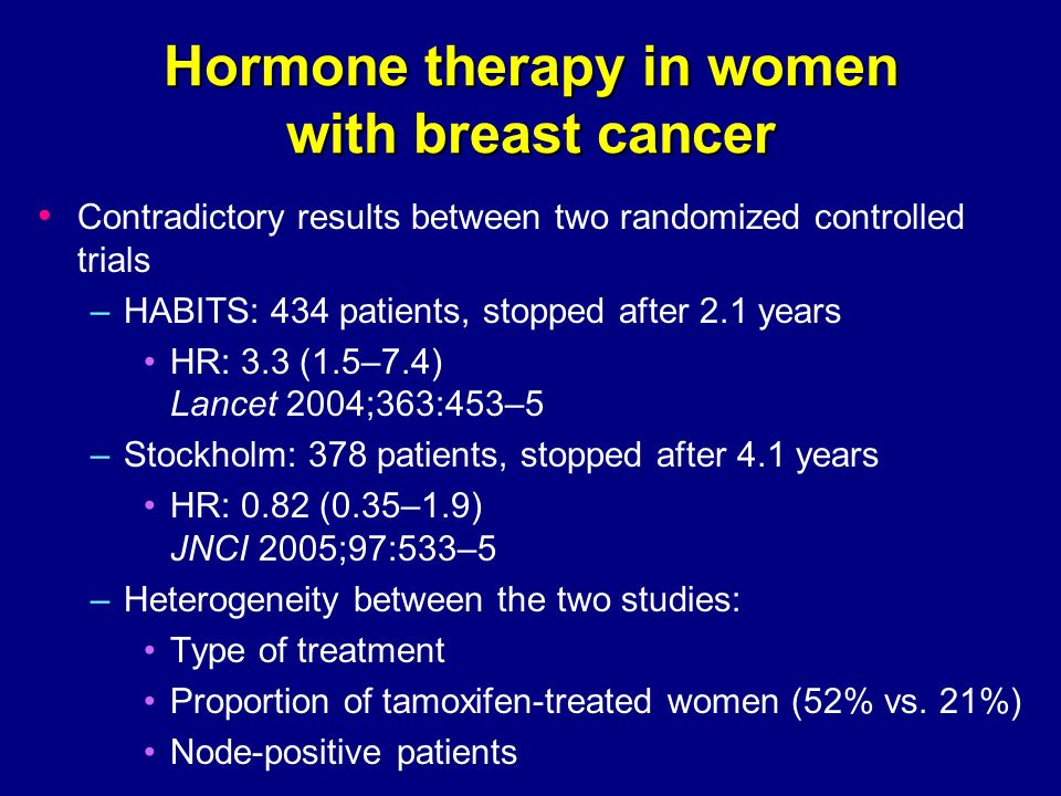 Hormone therapy in women with breast cancer