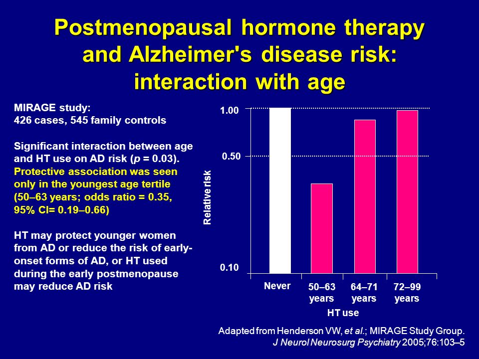 Postmenopausal hormone therapy and Alzheimer s disease risk: interaction with age