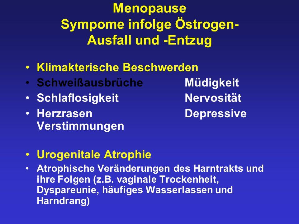 Menopause Sympome infolge Östrogen- Ausfall und -Entzug