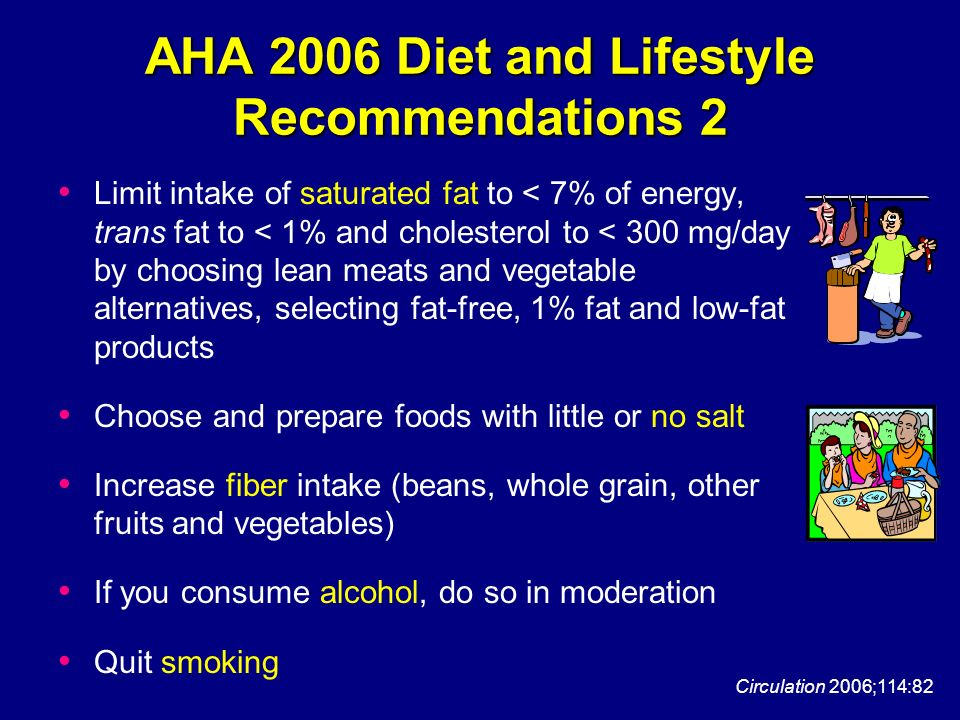 AHA 2006 Diet and Lifestyle Recommendations 2