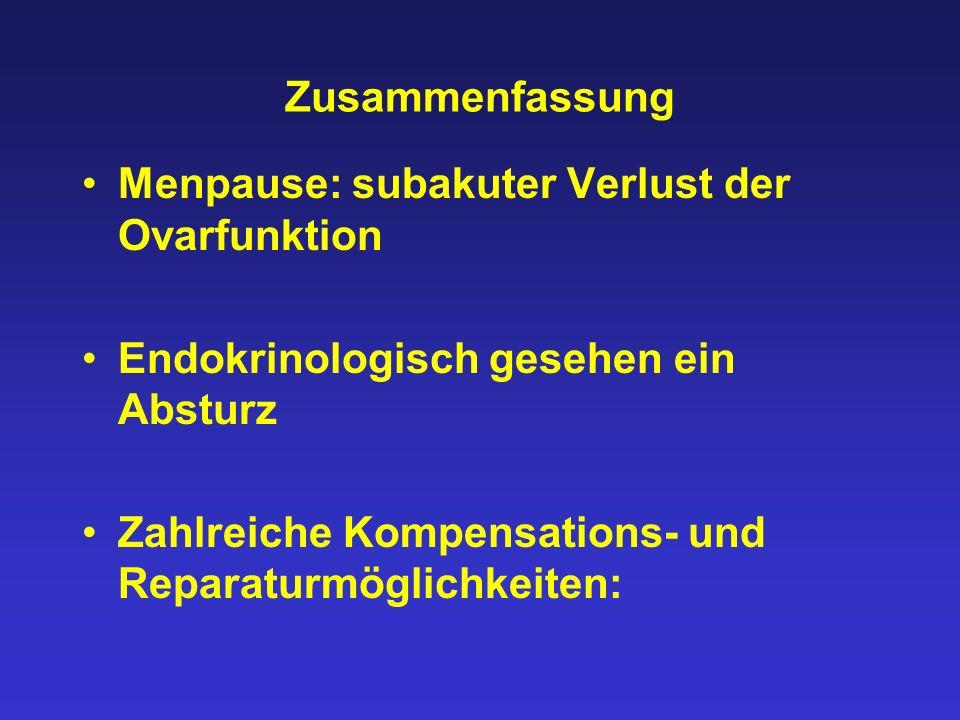 Zusammenfassung Menpause: subakuter Verlust der Ovarfunktion. Endokrinologisch gesehen ein Absturz.