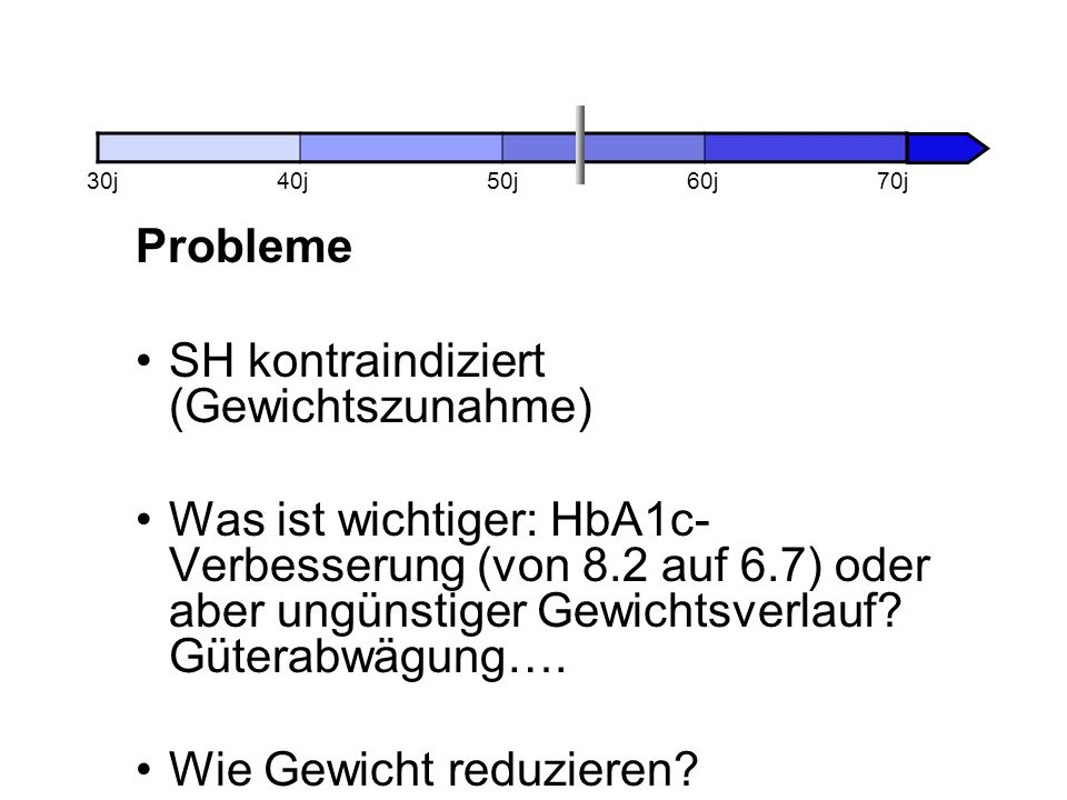 SH kontraindiziert (Gewichtszunahme)