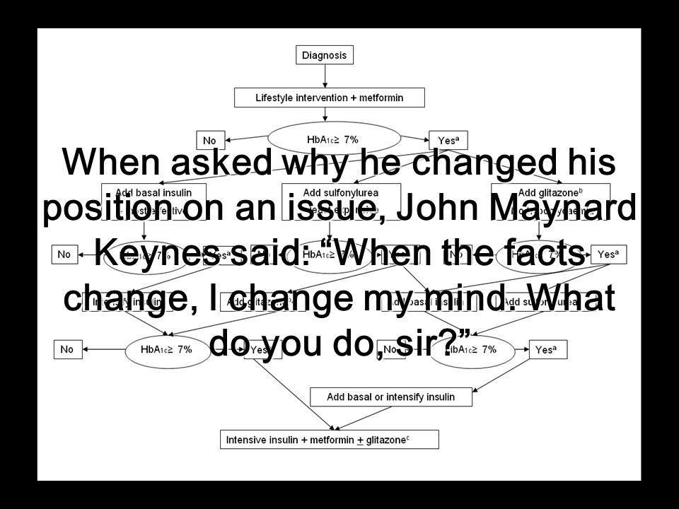 When asked why he changed his position on an issue, John Maynard Keynes said: When the facts change, I change my mind.