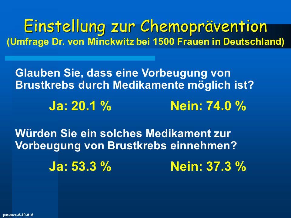 Einstellung zur Chemoprävention (Umfrage Dr