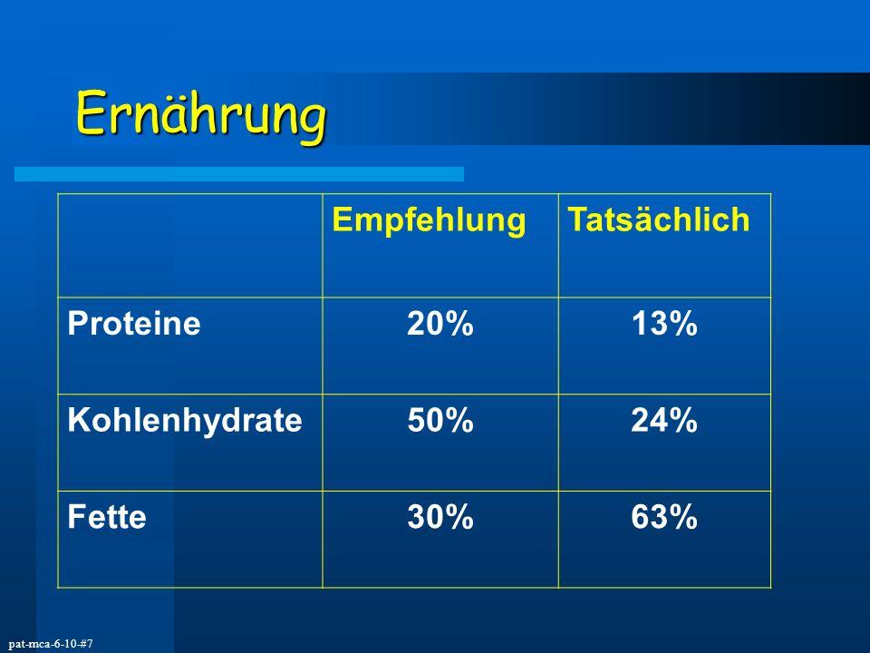 Ernährung Empfehlung Tatsächlich Proteine 20% 13% Kohlenhydrate 50%