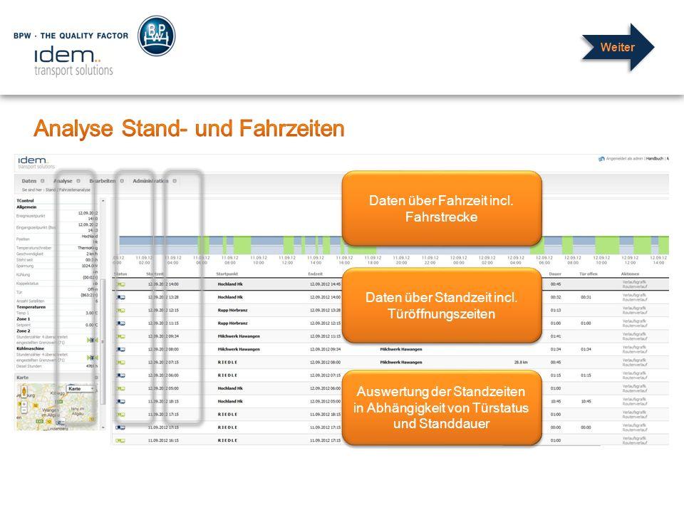 Analyse Stand- und Fahrzeiten
