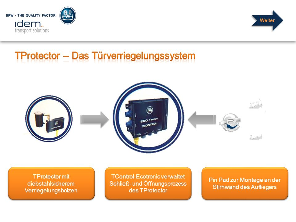 TProtector – Das Türverriegelungssystem