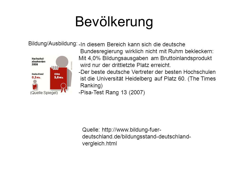 Bevölkerung Bildung/Ausbildung: