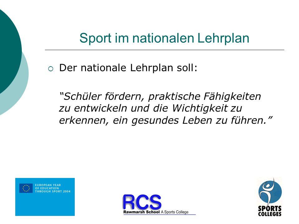 Sport im nationalen Lehrplan