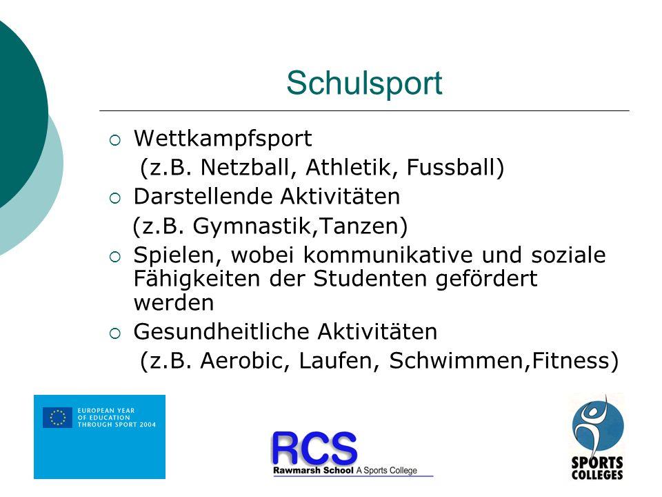 Schulsport Wettkampfsport (z.B. Netzball, Athletik, Fussball)