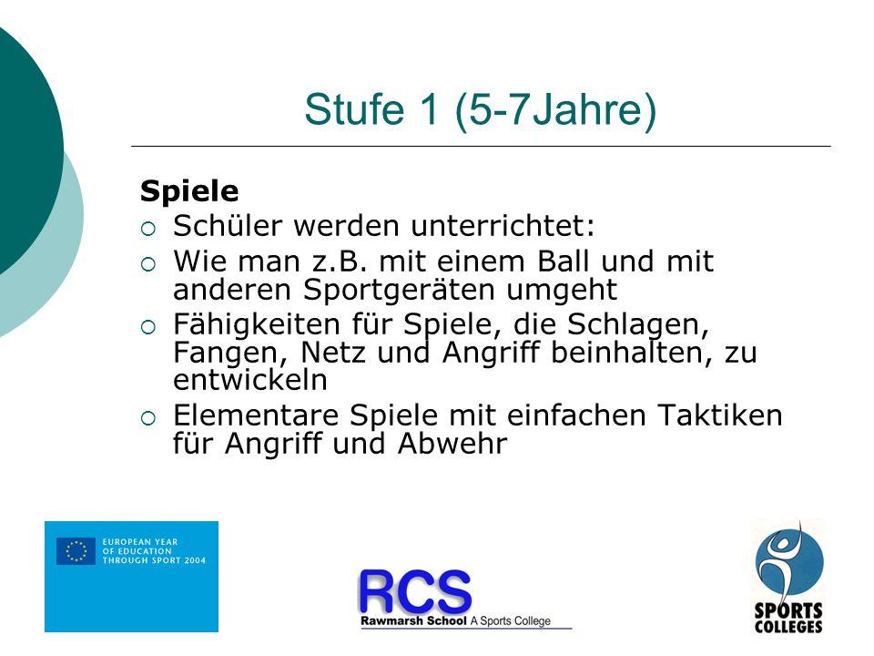 Stufe 1 (5-7Jahre) Spiele Schüler werden unterrichtet: