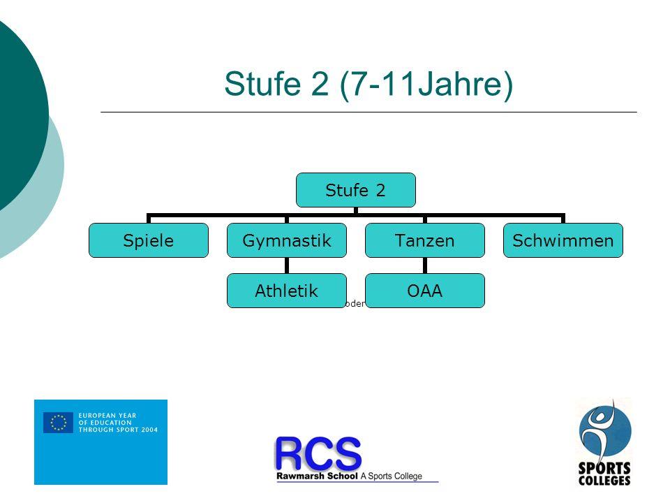 Stufe 2 (7-11Jahre) oder