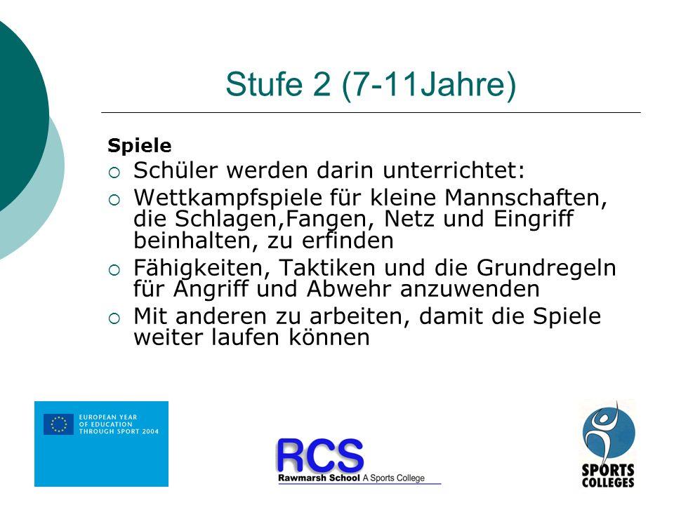 Stufe 2 (7-11Jahre) Schüler werden darin unterrichtet: