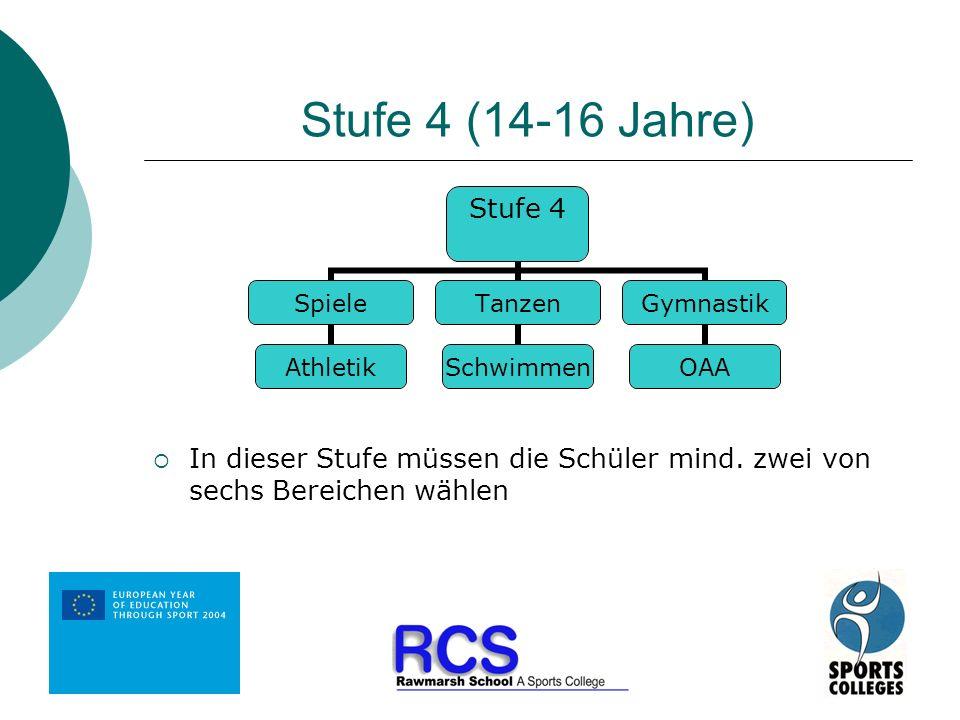 Stufe 4 (14-16 Jahre) In dieser Stufe müssen die Schüler mind. zwei von sechs Bereichen wählen
