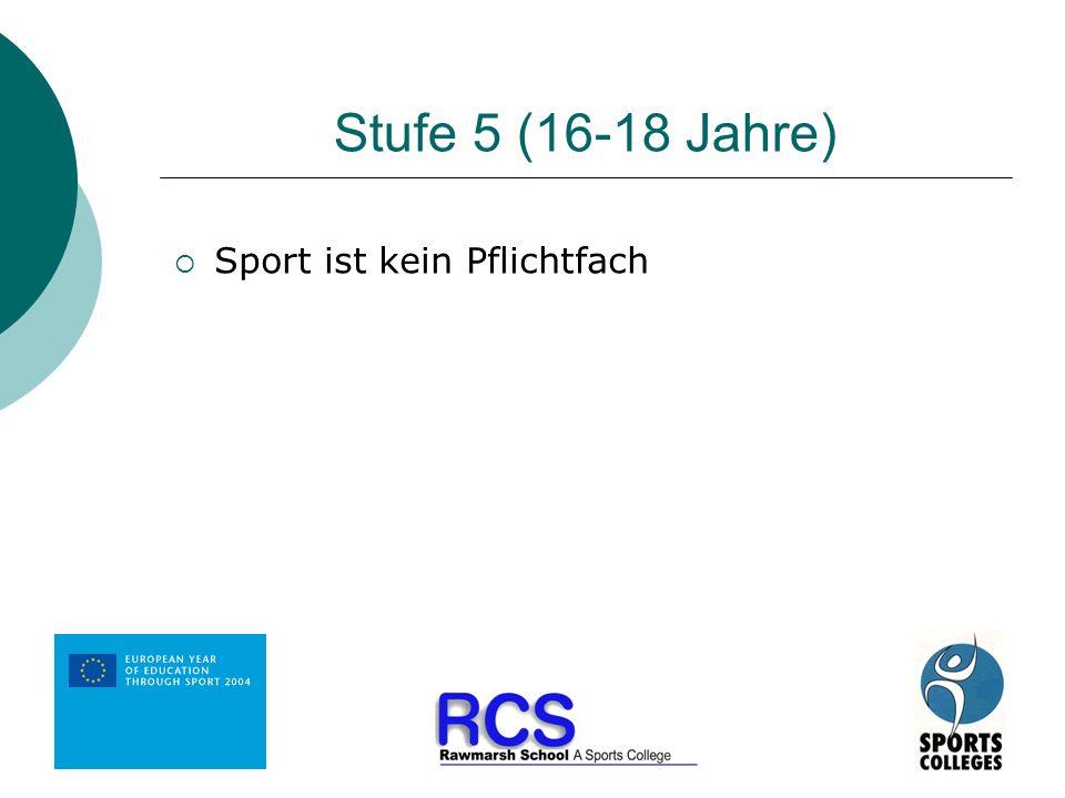 Stufe 5 (16-18 Jahre) Sport ist kein Pflichtfach