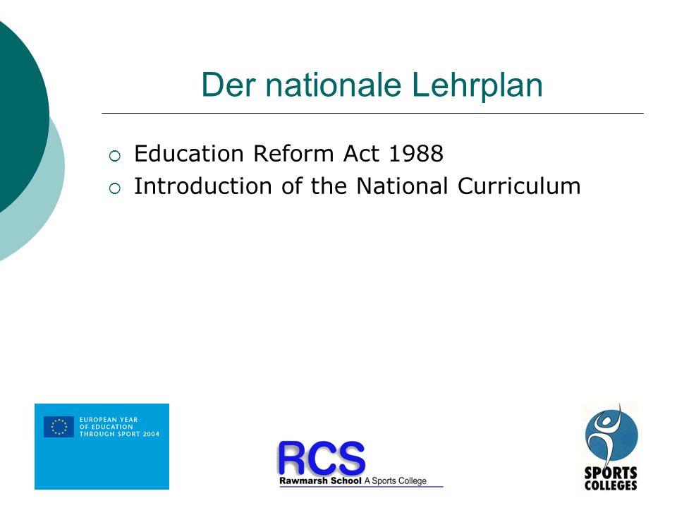 Der nationale Lehrplan