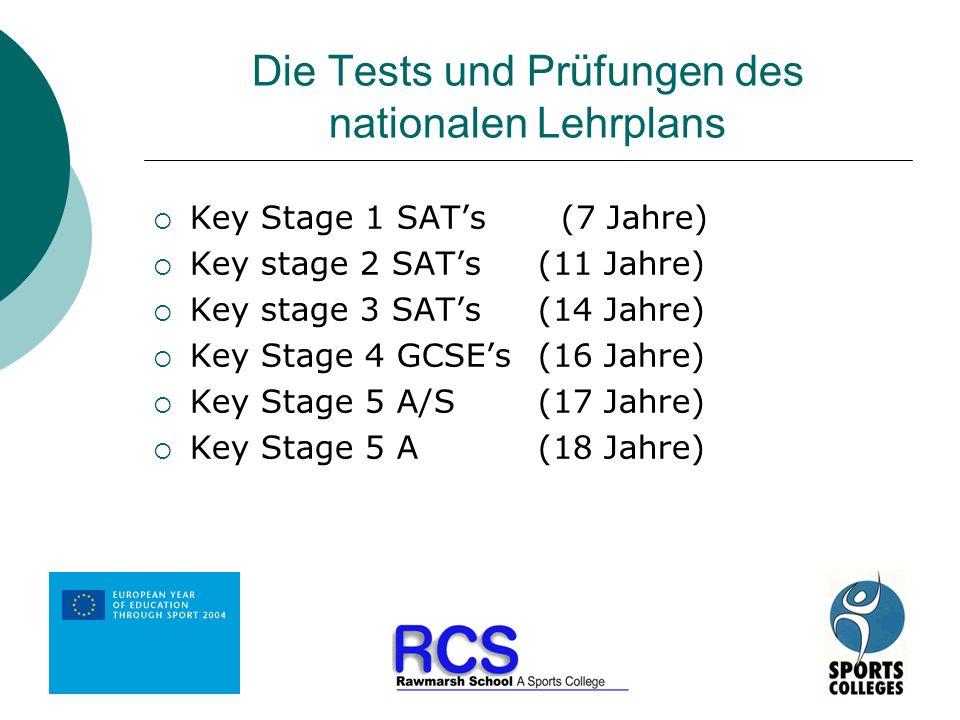 Die Tests und Prüfungen des nationalen Lehrplans