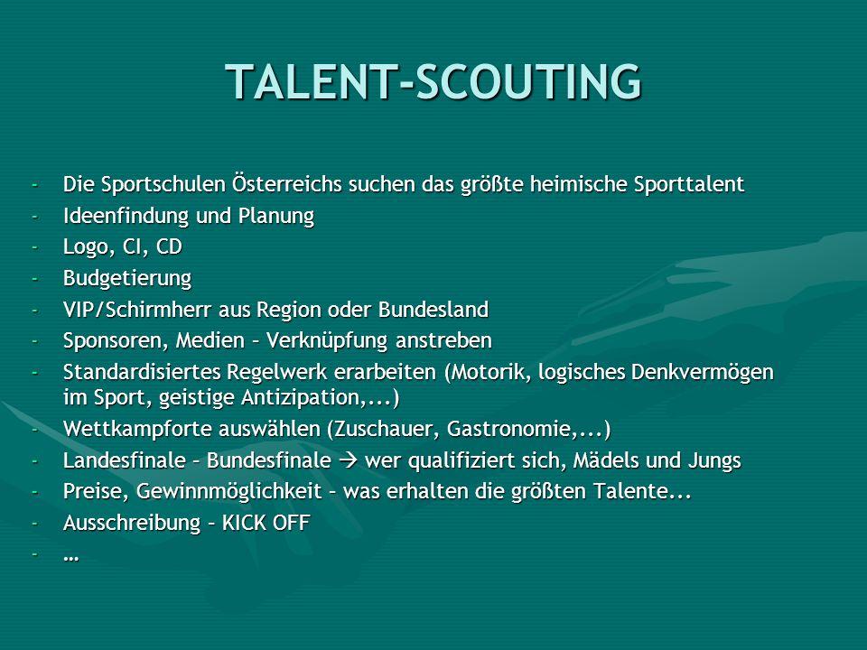 TALENT-SCOUTING Die Sportschulen Österreichs suchen das größte heimische Sporttalent. Ideenfindung und Planung.