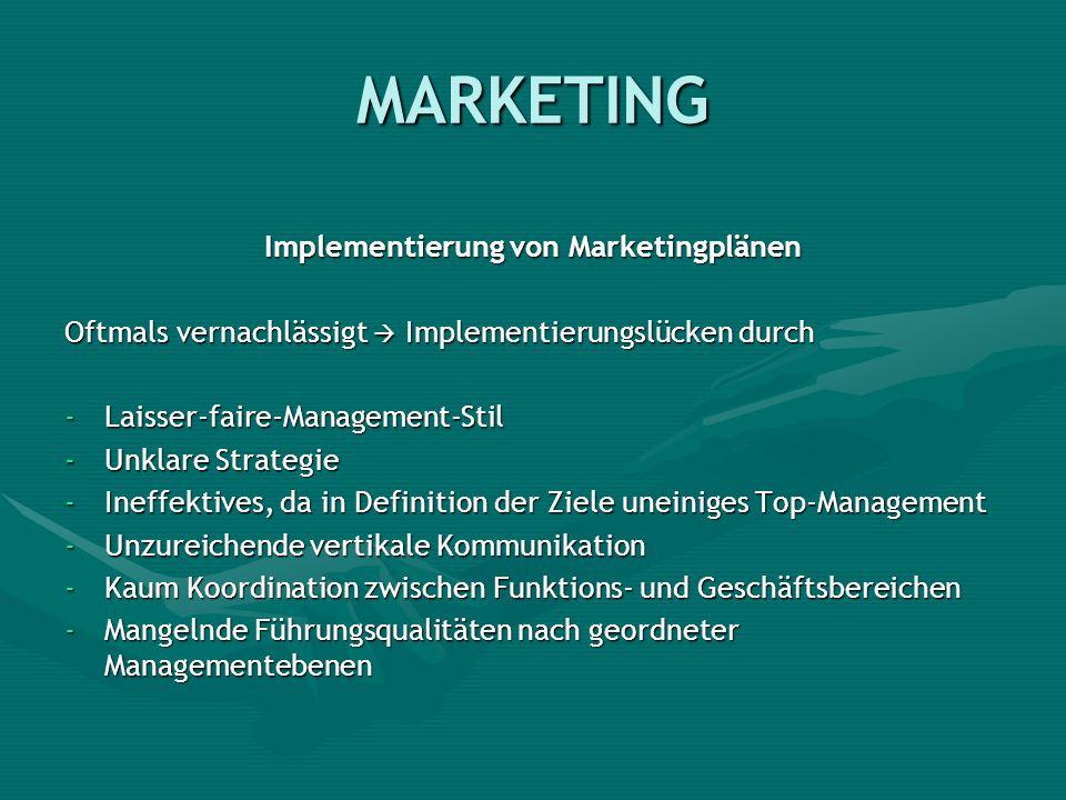 Implementierung von Marketingplänen