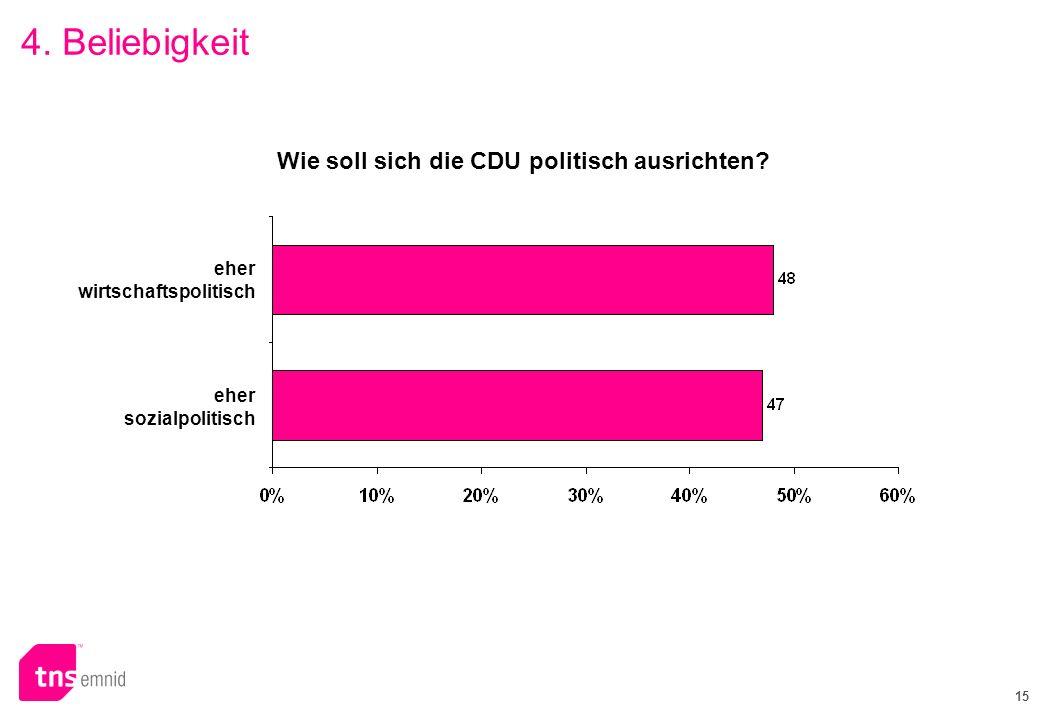 Wie soll sich die CDU politisch ausrichten
