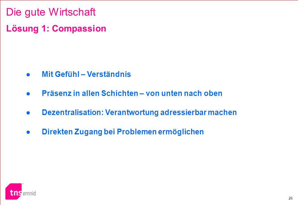 Die gute Wirtschaft Lösung 1: Compassion ● Mit Gefühl – Verständnis