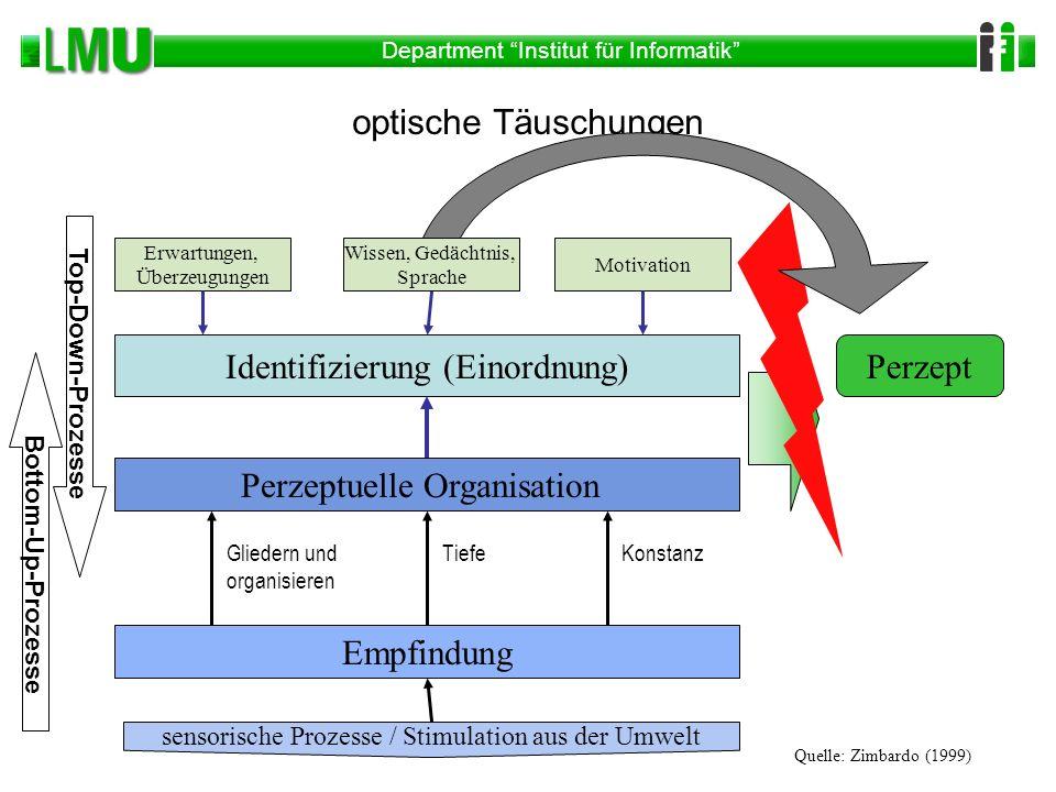 Identifizierung (Einordnung) Perzept